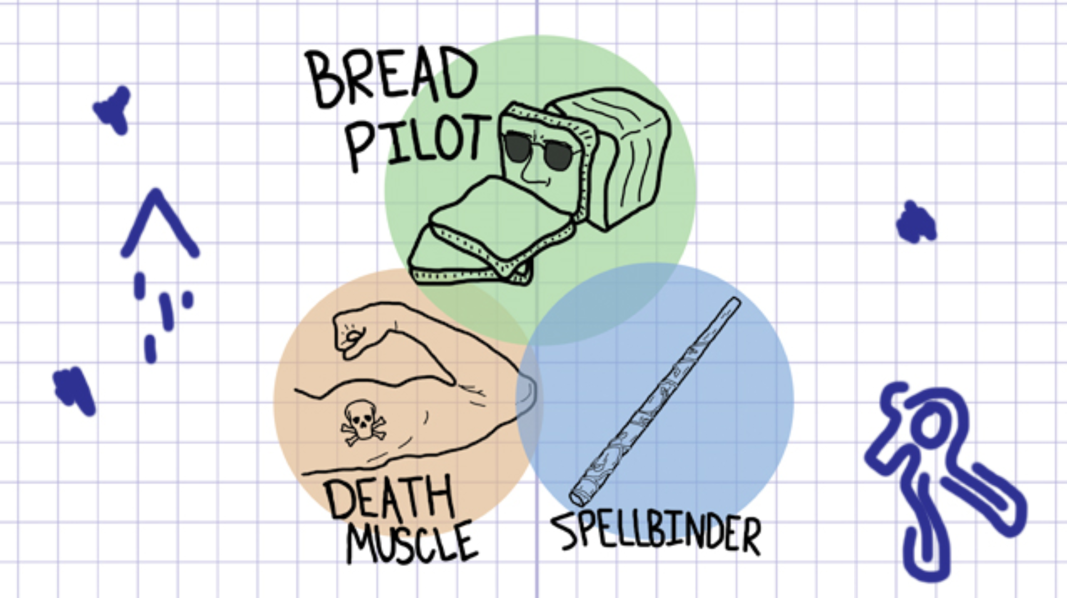 Bread Pilot Event Banner